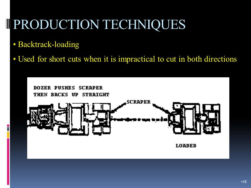 PRODUCTION TECHNIQUES Chain-loading Used for long continuous cuts with two or more scrapers Short cuts in both directions Shuttle Loading 47