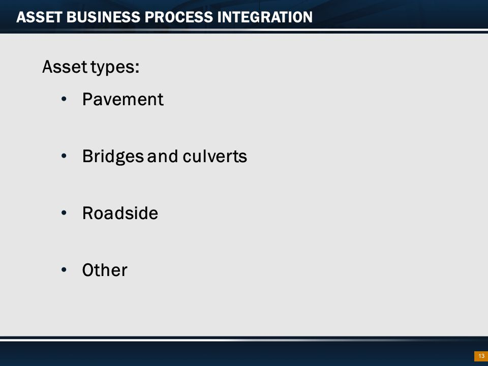 ASSET BUSINESS PROCESS INTEGRATION Asset types: Pavement Bridges and culverts Roadside Other 13