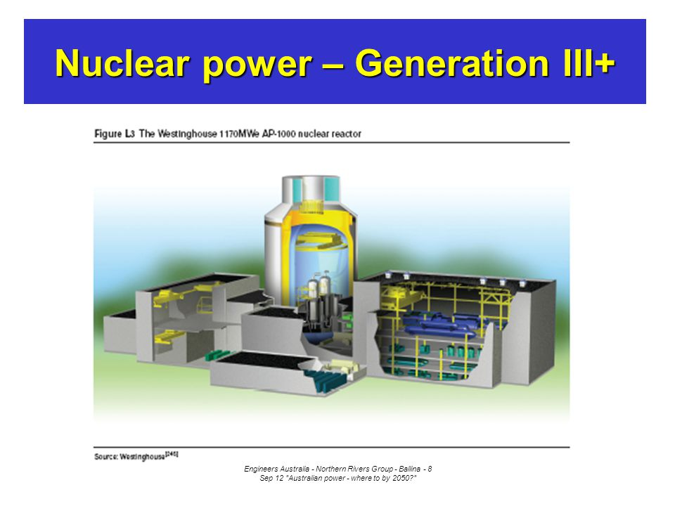 Nuclear power – Generation III+