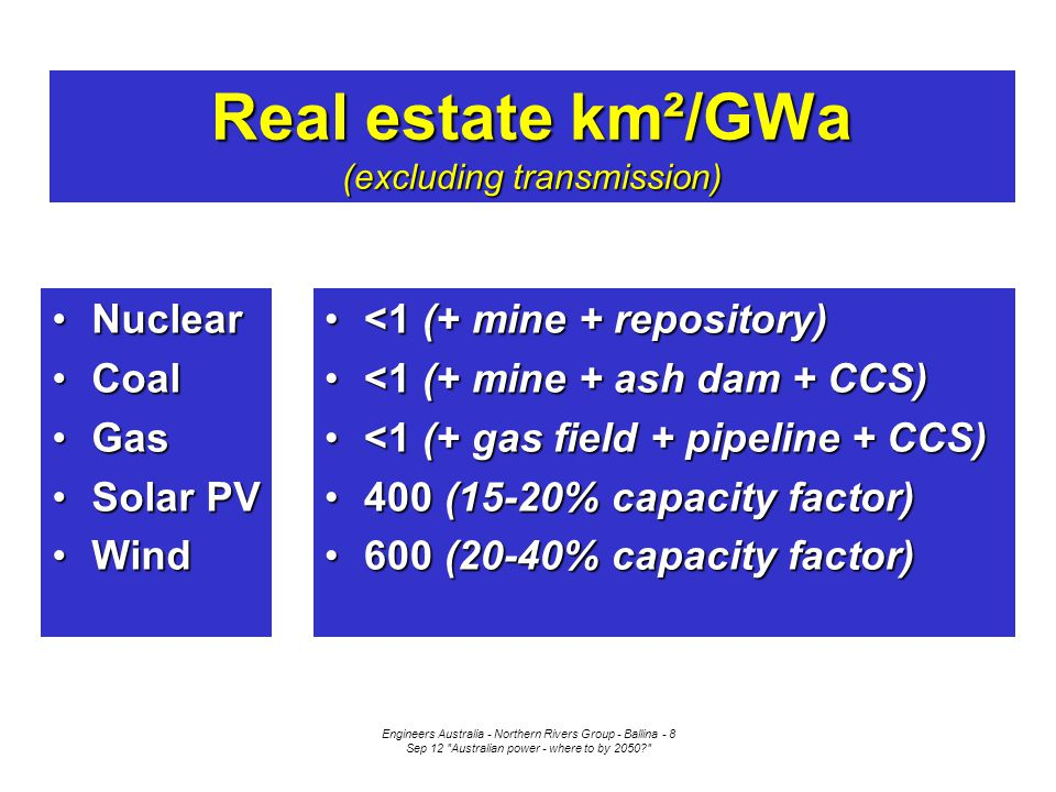 Engineers Australia - Northern Rivers Group - Ballina - 8 Sep 12 Australian power - where to by 2050 Real estate km²/GWa (excluding transmission) NuclearNuclear CoalCoal GasGas Solar PVSolar PV WindWind <1 (+ mine + repository) <1 (+ mine + ash dam + CCS) <1 (+ gas field + pipeline + CCS) 400 (15-20% capacity factor) 600 (20-40% capacity factor)