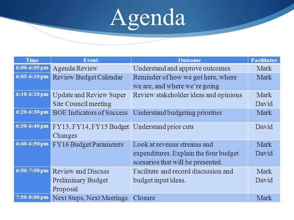 TimeEventOutcomeFacilitator 6:00-6:05 pm Agenda ReviewUnderstand and approve outcomesMark 6:05-6:10 pm Review Budget Calendar Reminder of how we got here, where we are, and where we're going Mark 6:10-6:20 pm Update and Review Super Site Council meeting Review stakeholder ideas and opinions Mark David 6:20-6:30 pm BOE Indicators of SuccessUnderstand budgeting prioritiesMark 6:30-6:40 pm FY13, FY14, FY15 Budget Changes Understand prior cutsDavid 6:40-6:50 pm FY16 Budget Parameters Look at revenue streams and expenditures.