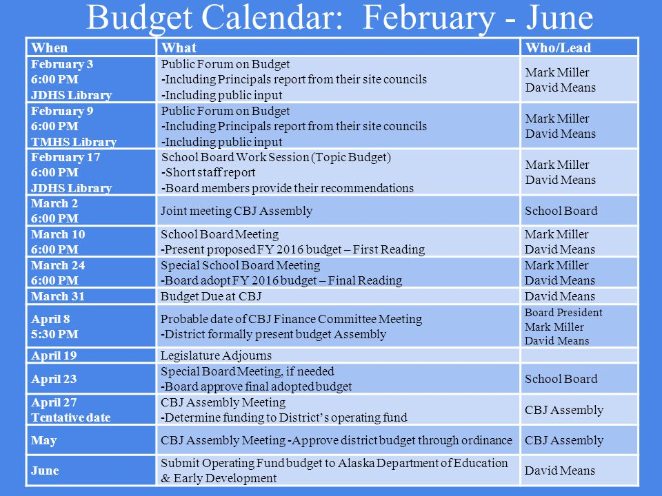 Budget Calendar: February - June WhenWhatWho/Lead February 3 6:00 PM JDHS Library Public Forum on Budget -Including Principals report from their site