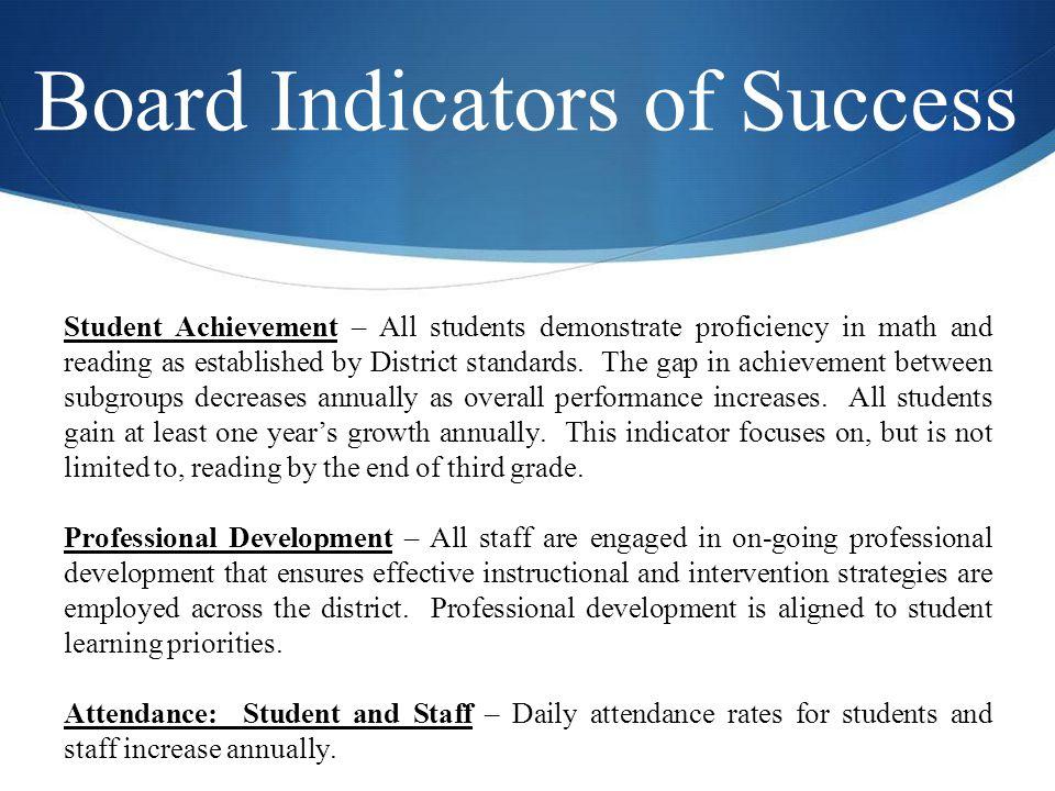 Middle Schools ItemBudgetFTE Principals$ 581,6444.00 Teachers5,164,10050.00 EL & ELL Teachers392,4723.80 Classified Support Staff642,5489.00 School Budgets (allocated at $157/student) 147,423 Student Activities48,501 Totals$ 6,976,68866.80