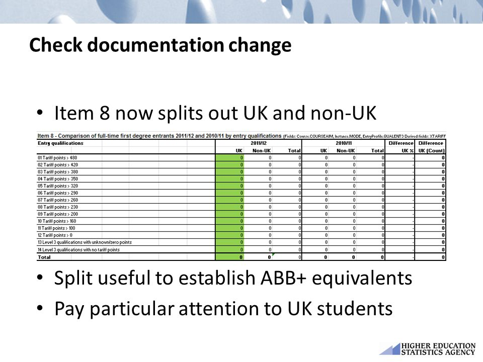 Check documentation change Item 8 now splits out UK and non-UK instances Split useful to establish ABB+ equivalents Pay particular attention to UK stu