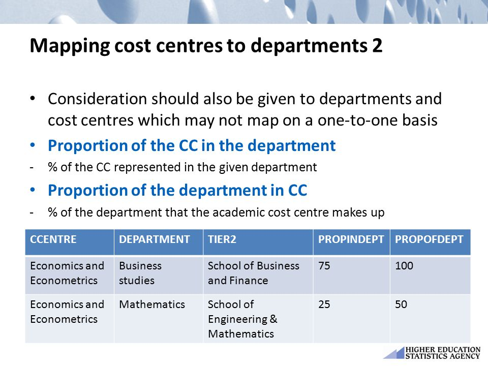 Mapping cost centres to departments 2 Consideration should also be given to departments and cost centres which may not map on a one-to-one basis Proportion of the CC in the department -% of the CC represented in the given department Proportion of the department in CC -% of the department that the academic cost centre makes up CCENTREDEPARTMENTTIER2PROPINDEPTPROPOFDEPT Economics and Econometrics Business studies School of Business and Finance 75100 Economics and Econometrics MathematicsSchool of Engineering & Mathematics 2550