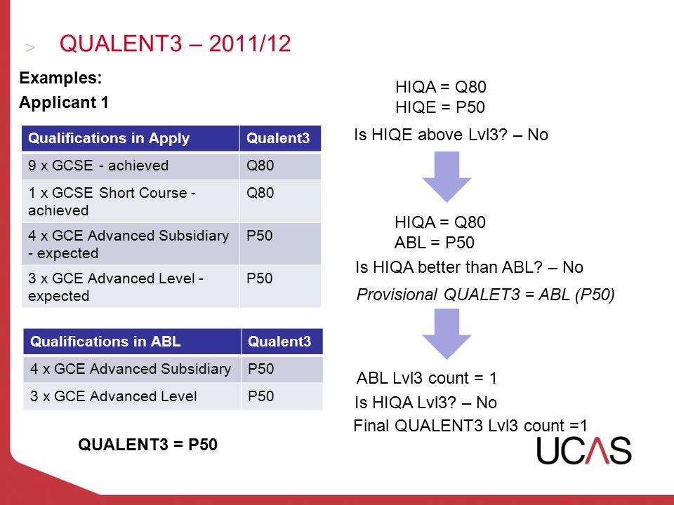 QUALENT3 – 2011/12 Examples: Applicant 1 Qualifications in ApplyQualent3 9 x GCSE - achievedQ80 1 x GCSE Short Course - achieved Q80 4 x GCE Advanced