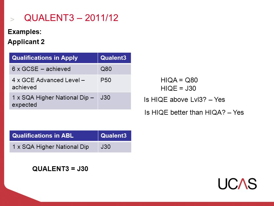 QUALENT3 – 2011/12 Examples: Applicant 2 Qualifications in ApplyQualent3 6 x GCSE – achievedQ80 4 x GCE Advanced Level – achieved P50 1 x SQA Higher National Dip – expected J30 Qualifications in ABLQualent3 1 x SQA Higher National DipJ30 HIQA = Q80 HIQE = J30 Is HIQE above Lvl3.