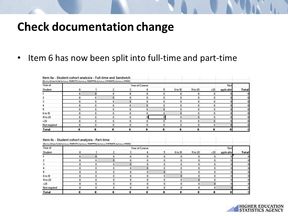 Check documentation change Item 6 has now been split into full-time and part-time