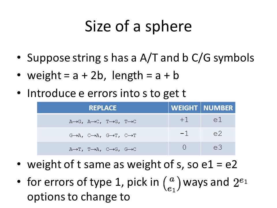 Size of a sphere Suppose string s has a A/T and b C/G symbols weight = a + 2b, length = a + b Introduce e errors into s to get t weight of t same as weight of s, so e1 = e2 for errors of type 1, pick inways and options to change to REPLACEWEIGHTNUMBER A → G, A → C, T → G, T → C +1e1 G → A, C → A, G → T, C → T e2 A → T, T → A, C → G, G → C 0e3
