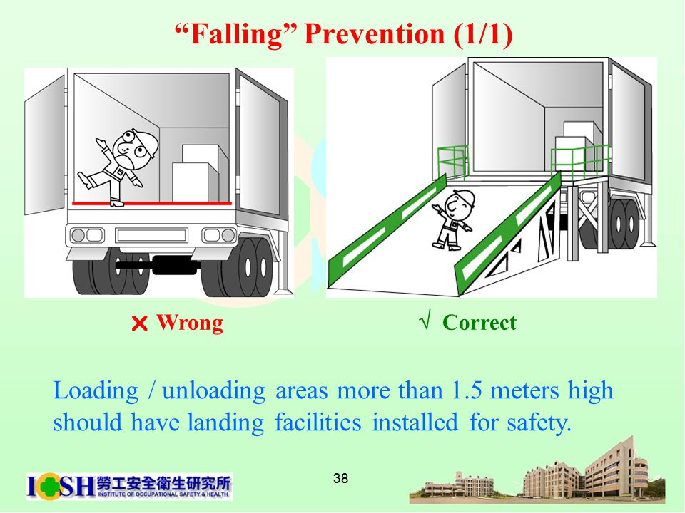 38 Falling Prevention (1/1) Loading / unloading areas more than 1.5 meters high should have landing facilities installed for safety.
