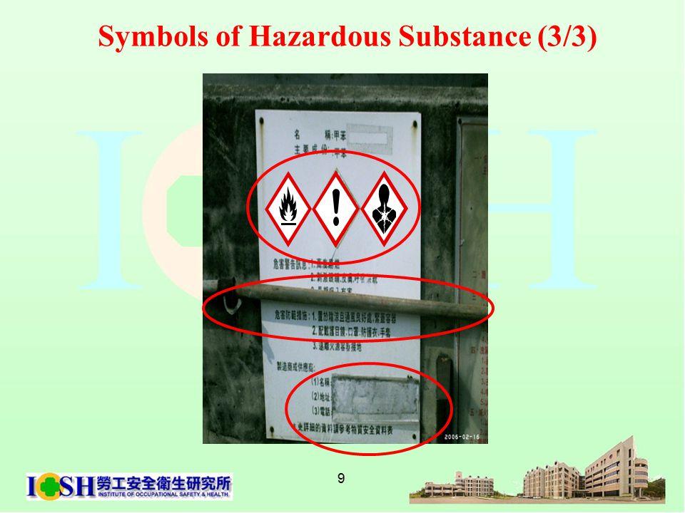 9 Symbols of Hazardous Substance (3/3)