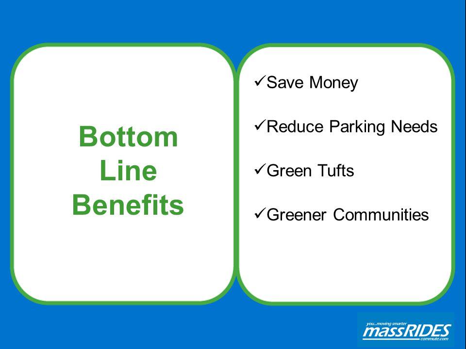 Bottom Line Benefits Save Money Reduce Parking Needs Green Tufts Greener Communities