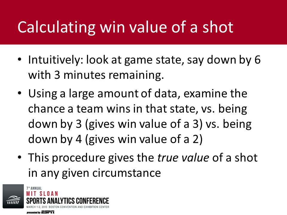 Calculating win value of a shot Intuitively: look at game state, say down by 6 with 3 minutes remaining.