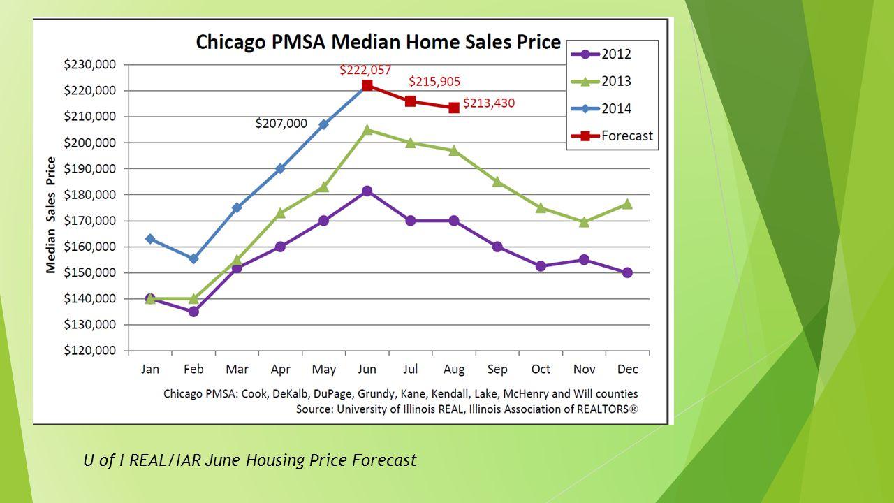U of I REAL/IAR June Housing Price Forecast