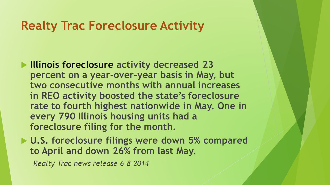 Realty Trac Foreclosure Activity  Illinois foreclosure activity decreased 23 percent on a year-over-year basis in May, but two consecutive months wit