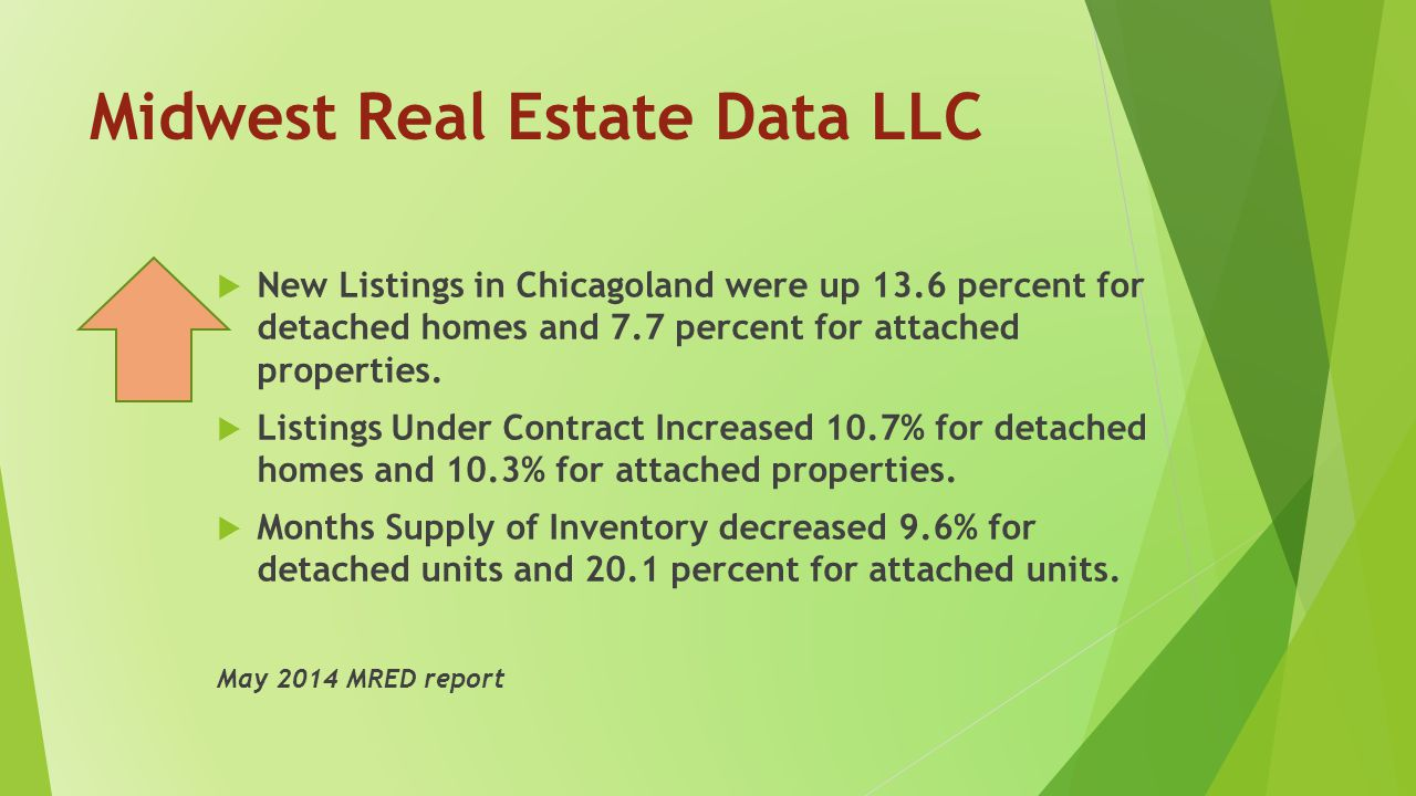 Midwest Real Estate Data LLC  New Listings in Chicagoland were up 13.6 percent for detached homes and 7.7 percent for attached properties.  Listings