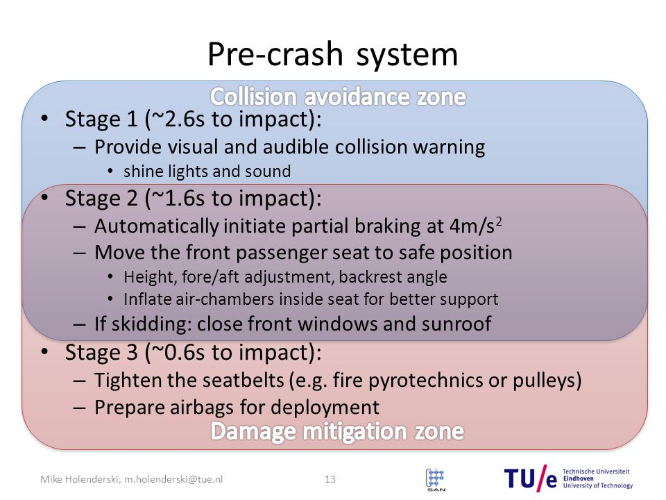 Mike Holenderski, m.holenderski@tue.nl Pre-crash system Stage 1 (~2.6s to impact): – Provide visual and audible collision warning shine lights and sou