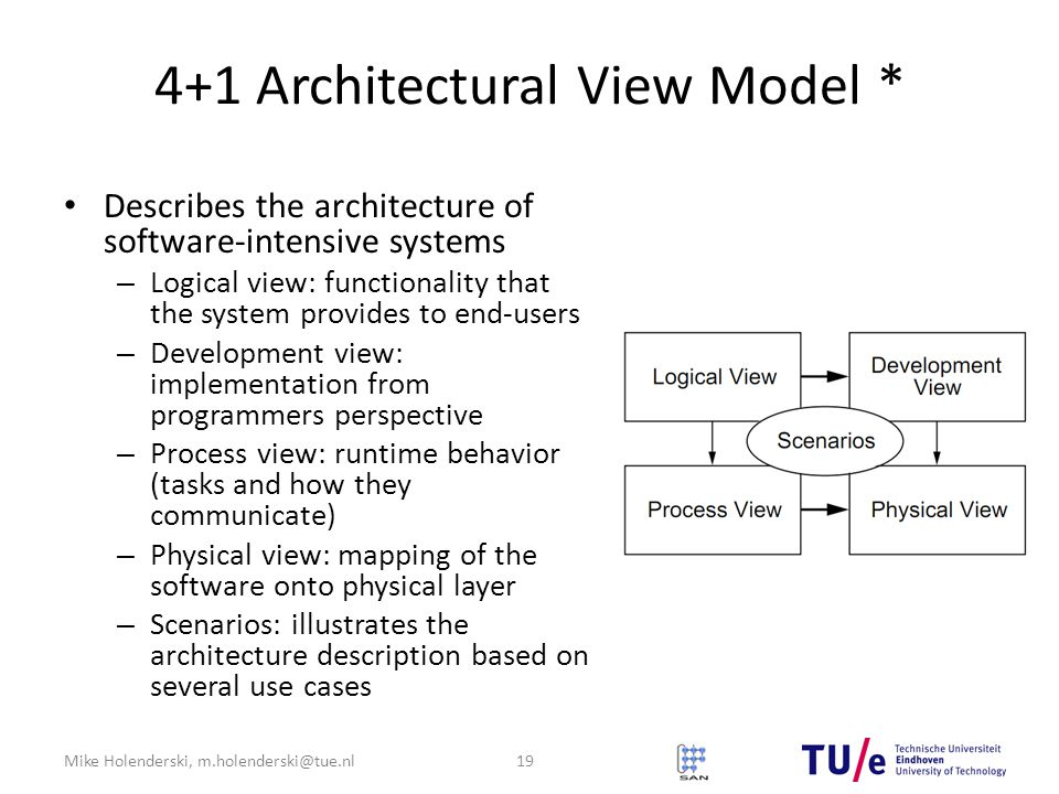 Mike Holenderski, m.holenderski@tue.nl 4+1 Architectural View Model * Describes the architecture of software-intensive systems – Logical view: functionality that the system provides to end-users – Development view: implementation from programmers perspective – Process view: runtime behavior (tasks and how they communicate) – Physical view: mapping of the software onto physical layer – Scenarios: illustrates the architecture description based on several use cases 19