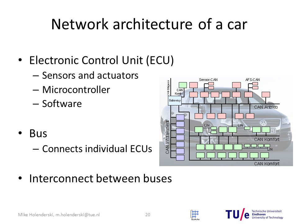 Mike Holenderski, m.holenderski@tue.nl Network architecture of a car Electronic Control Unit (ECU) – Sensors and actuators – Microcontroller – Softwar