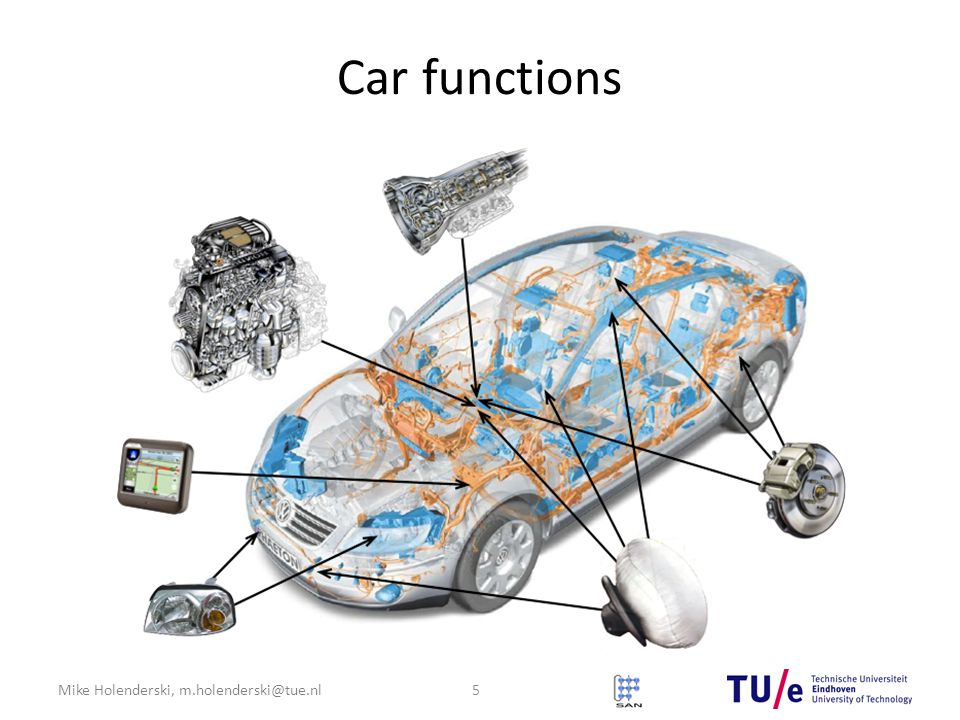 Mike Holenderski, m.holenderski@tue.nl Car functions 5