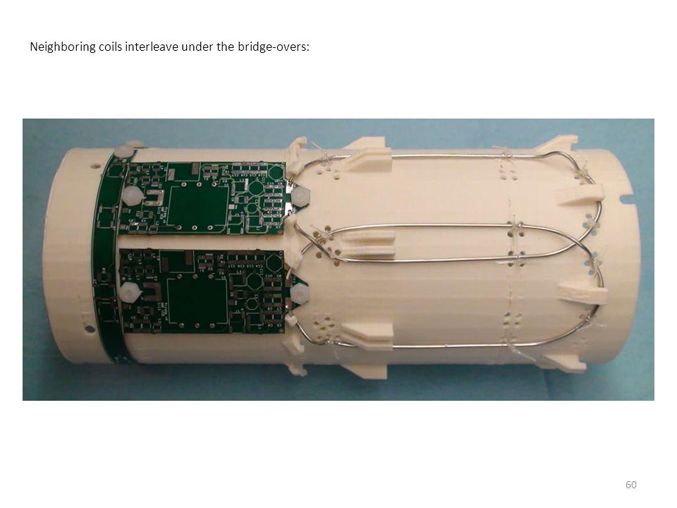 60 Neighboring coils interleave under the bridge-overs: