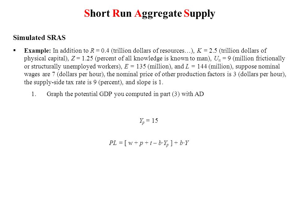 Y p = 15 Short Run Aggregate Supply Simulated SRAS  Example: In addition to R = 0.4 (trillion dollars of resources…), K = 2.5 (trillion dollars of physical capital), Z = 1.25 (percent of all knowledge is known to man), U n = 9 (million frictionally or structurally unemployed workers), E = 135 (million), and L = 144 (million), suppose nominal wages are 7 (dollars per hour), the nominal price of other production factors is 3 (dollars per hour), the supply-side tax rate is 9 (percent), and slope is 1.