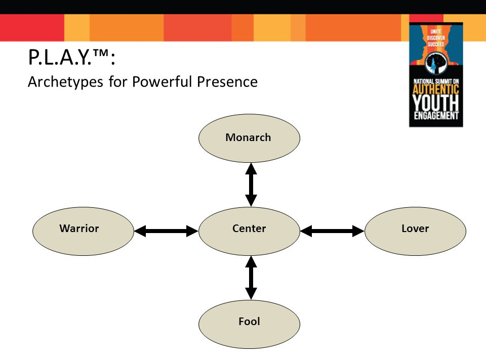 P.L.A.Y.™: Archetypes for Powerful Presence Monarch CenterWarriorLover Fool