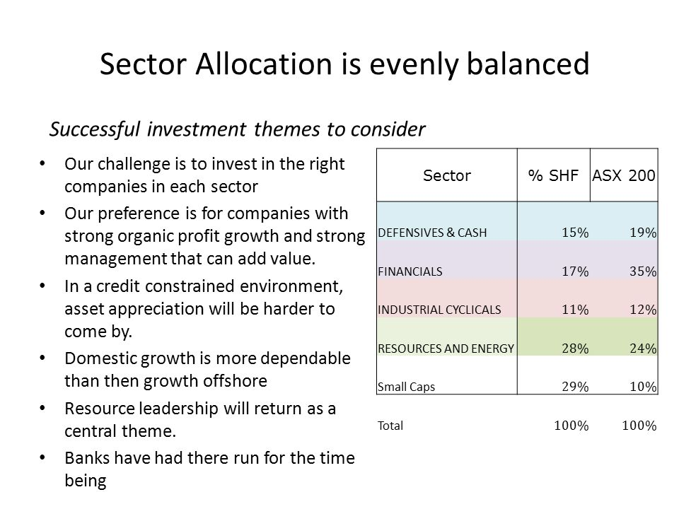 Sector Allocation is evenly balanced Sector% SHFASX 200 DEFENSIVES & CASH 15%19% FINANCIALS 17%35% INDUSTRIAL CYCLICALS 11%12% RESOURCES AND ENERGY 28%24% Small Caps 29%10% Total 100% Our challenge is to invest in the right companies in each sector Our preference is for companies with strong organic profit growth and strong management that can add value.