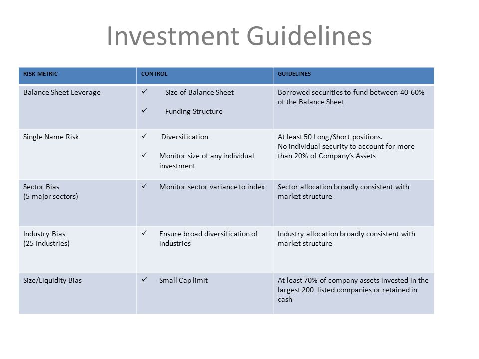 Investment Guidelines RISK METRICCONTROLGUIDELINES Balance Sheet Leverage Size of Balance Sheet Funding Structure Borrowed securities to fund between 40-60% of the Balance Sheet Single Name Risk Diversification Monitor size of any individual investment At least 50 Long/Short positions.