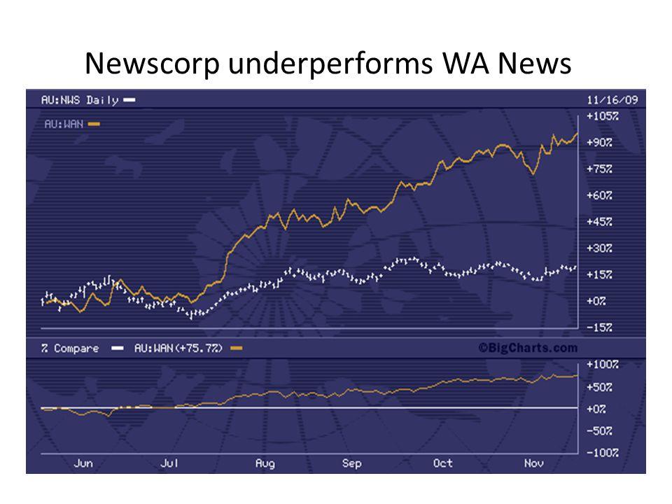 Newscorp underperforms WA News