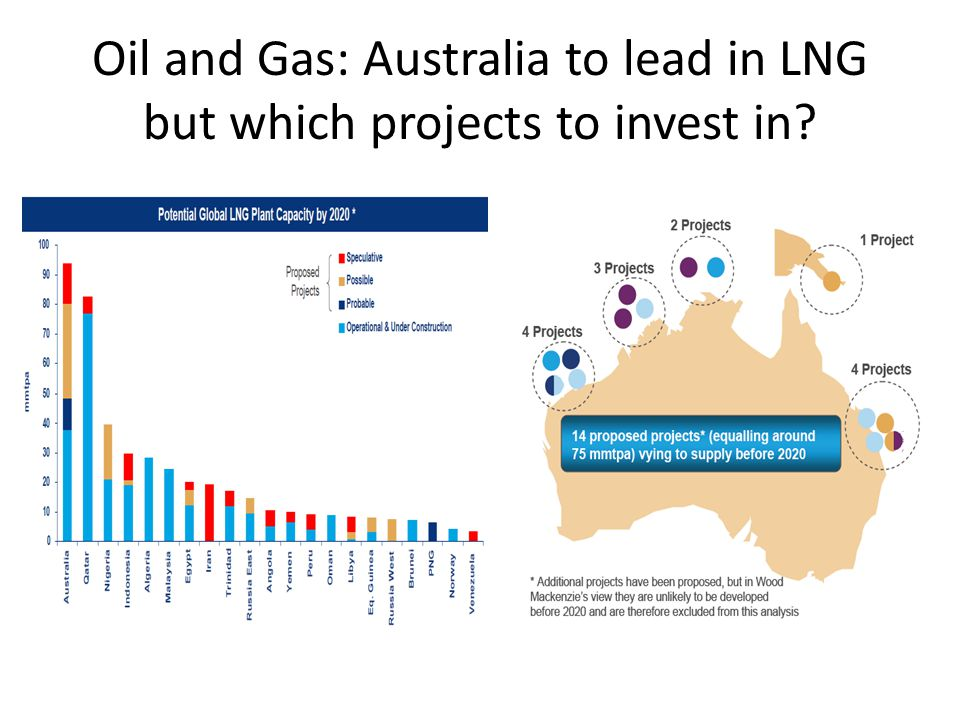 Oil and Gas: Australia to lead in LNG but which projects to invest in