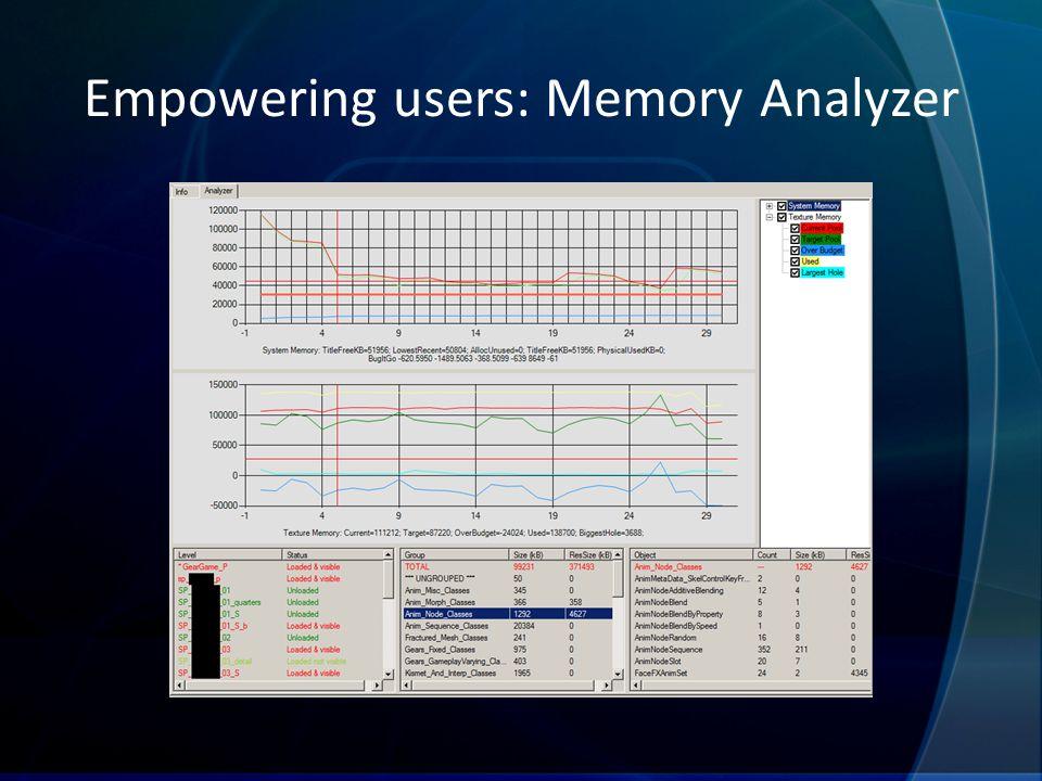 Empowering users: Memory Analyzer