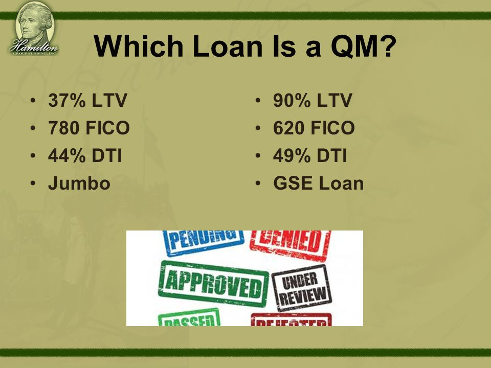 Which Loan Is a QM? 37% LTV 780 FICO 44% DTI Jumbo 90% LTV 620 FICO 49% DTI GSE Loan