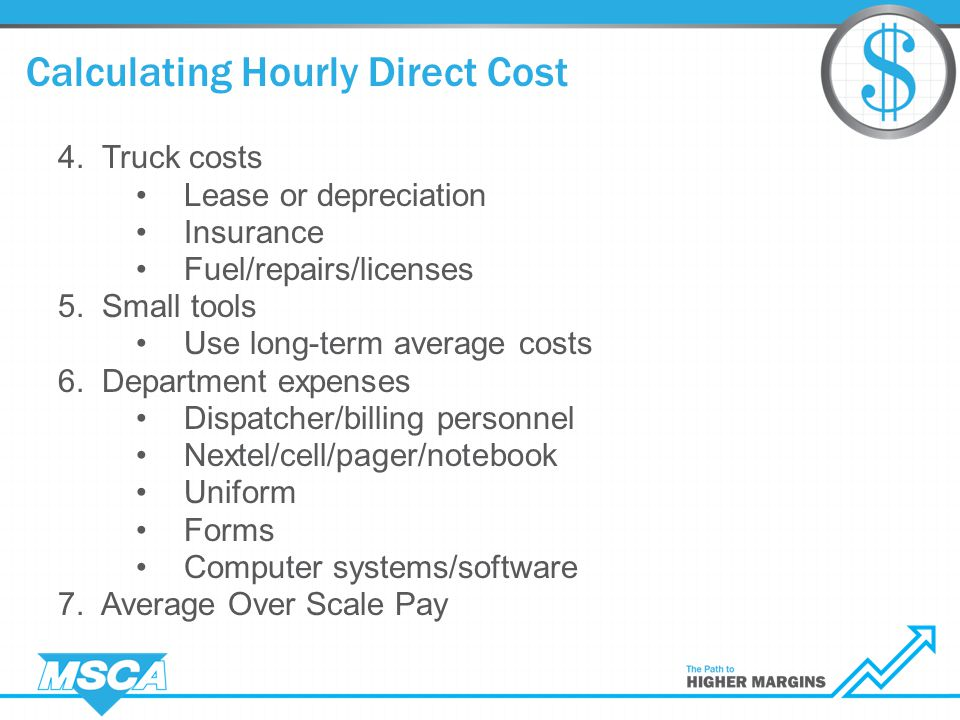 Calculating Hourly Direct Cost 4.