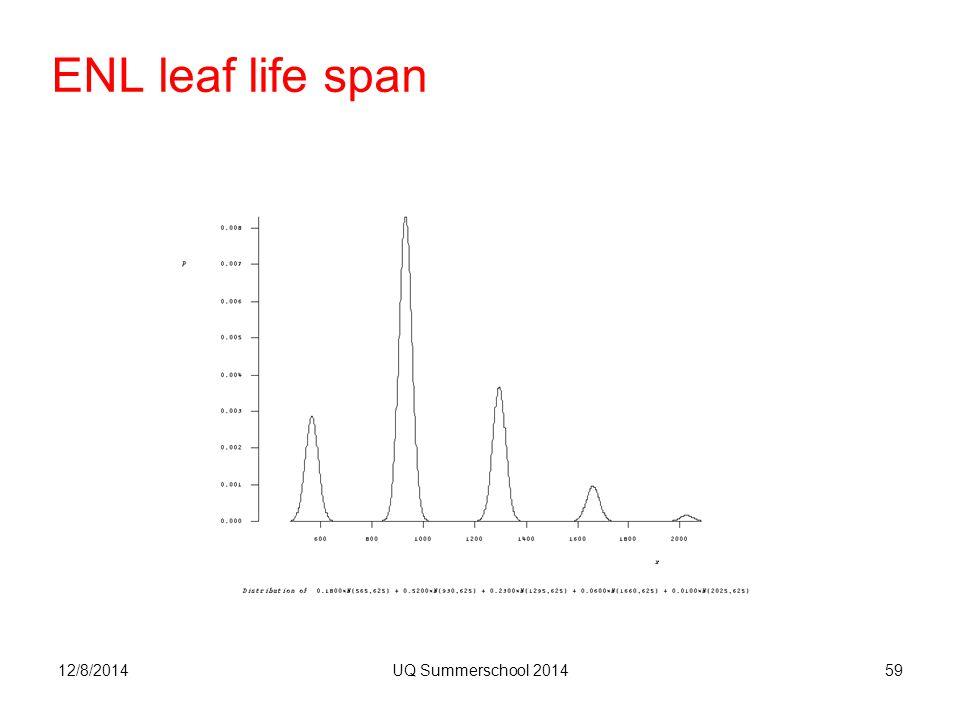 12/8/2014UQ Summerschool 201459 ENL leaf life span