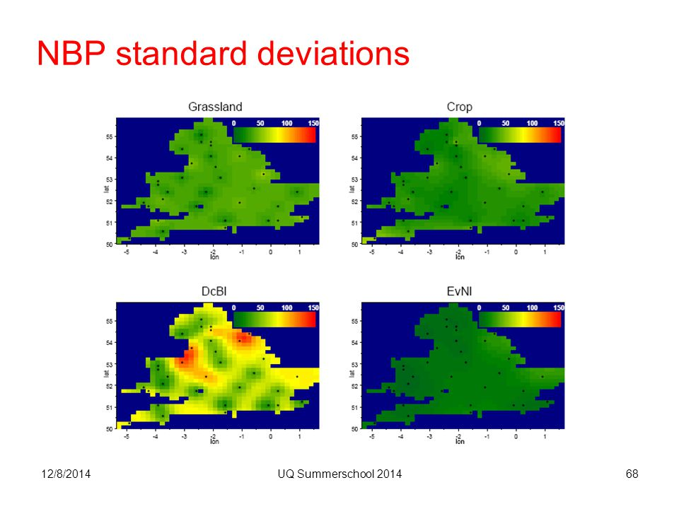 12/8/2014UQ Summerschool 201468 NBP standard deviations