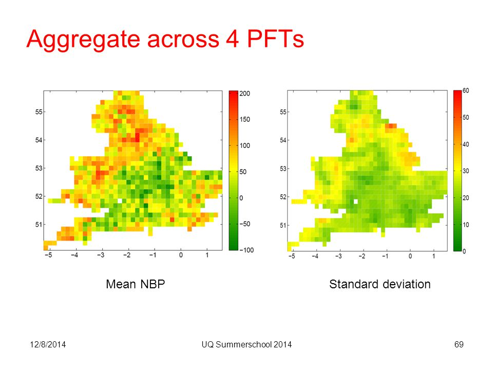 12/8/2014UQ Summerschool 201469 Aggregate across 4 PFTs Mean NBPStandard deviation