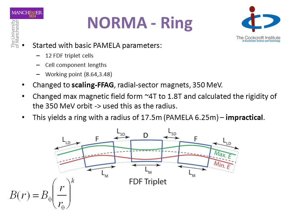 NORMA - Ring Started with basic PAMELA parameters: – 12 FDF triplet cells – Cell component lengths – Working point (8.64,3.48) Changed to scaling-FFAG, radial-sector magnets, 350 MeV.