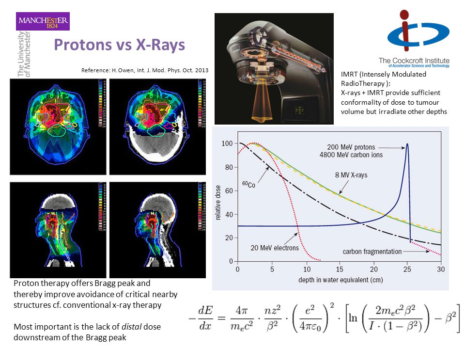 Protons vs X-Rays IMRT (Intensely Modulated RadioTherapy ): X-rays + IMRT provide sufficient conformality of dose to tumour volume but irradiate other depths Proton therapy offers Bragg peak and thereby improve avoidance of critical nearby structures cf.