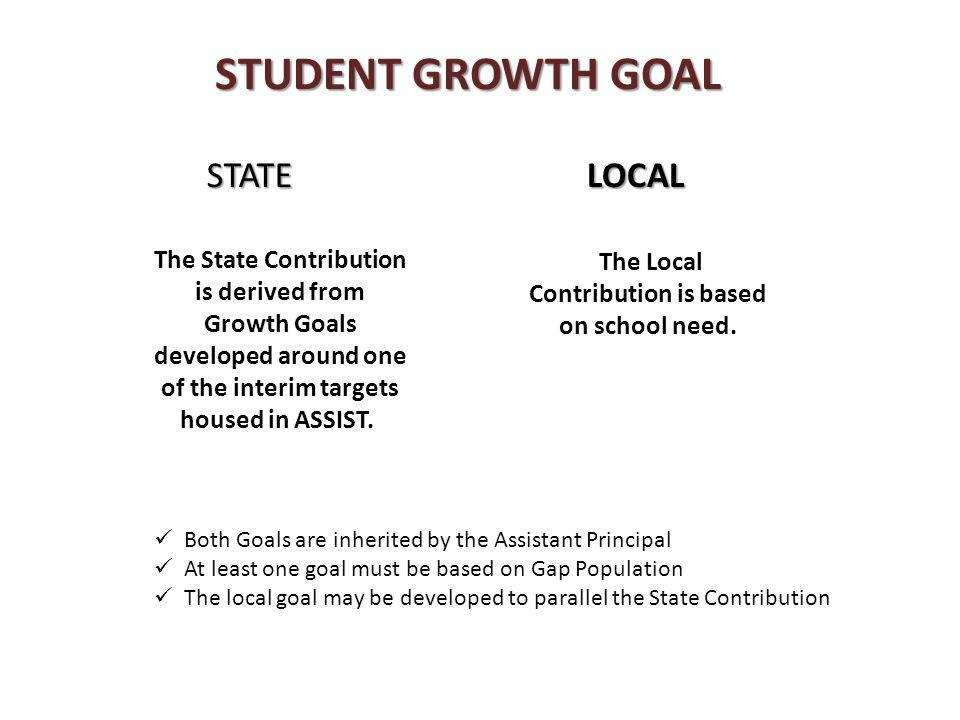 STUDENT GROWTH GOAL STATE LOCAL LOCAL The State Contribution is derived from Growth Goals developed around one of the interim targets housed in ASSIST