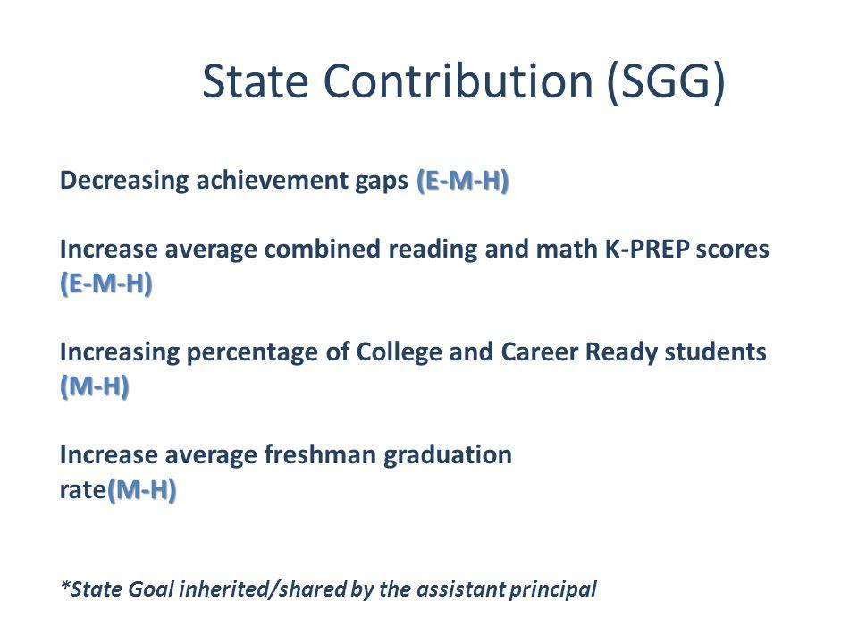 State Contribution (SGG) (E-M-H) Decreasing achievement gaps (E-M-H) (E-M-H) Increase average combined reading and math K-PREP scores (E-M-H) (M-H) In