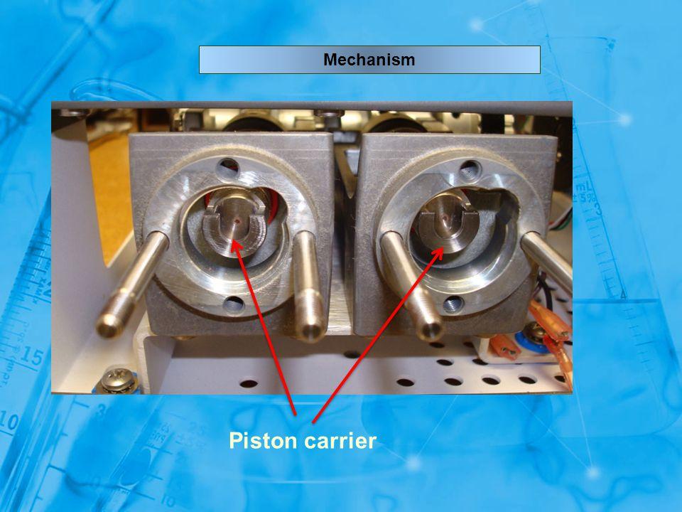 Mechanism Piston carrier
