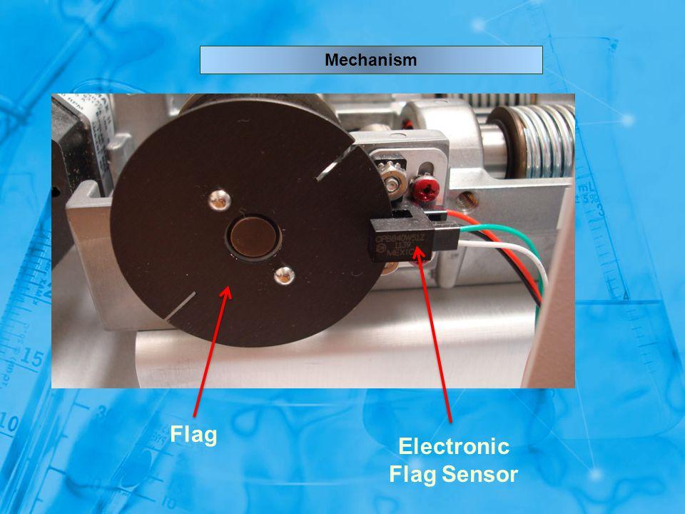 Mechanism Flag Electronic Flag Sensor