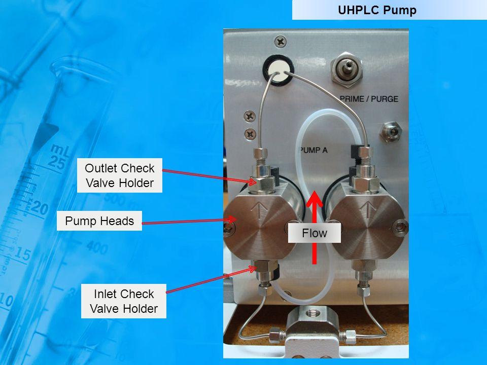 Pump Heads Flow UHPLC Pump Inlet Check Valve Holder Outlet Check Valve Holder