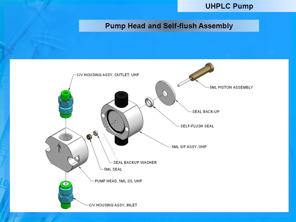 Pump Head and Self-flush Assembly UHPLC Pump