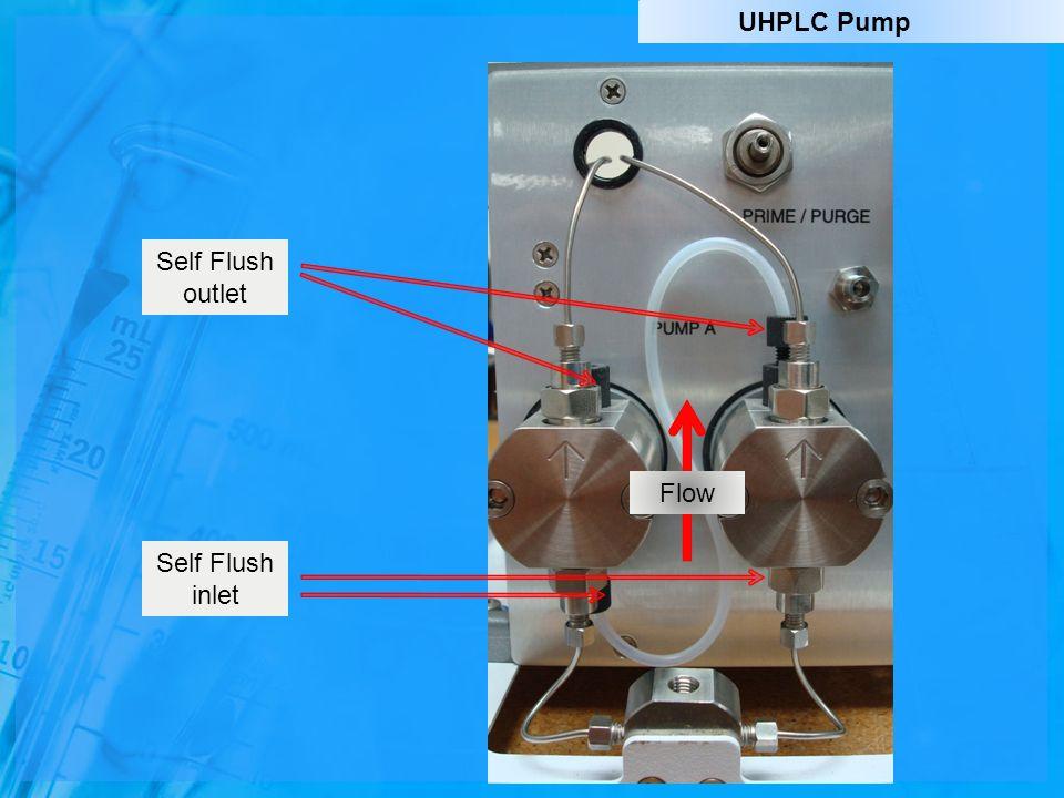 Self Flush outlet Flow Self Flush inlet UHPLC Pump