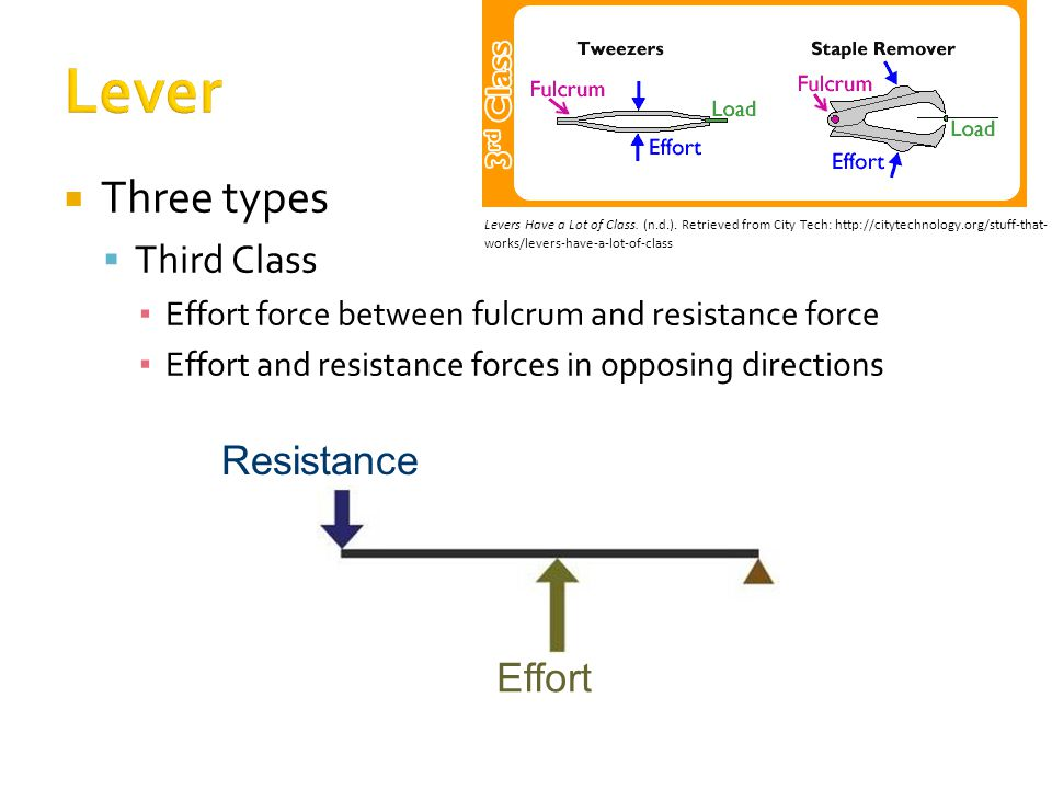  Three types  Third Class ▪ Effort force between fulcrum and resistance force ▪ Effort and resistance forces in opposing directions Resistance Effort Levers Have a Lot of Class.