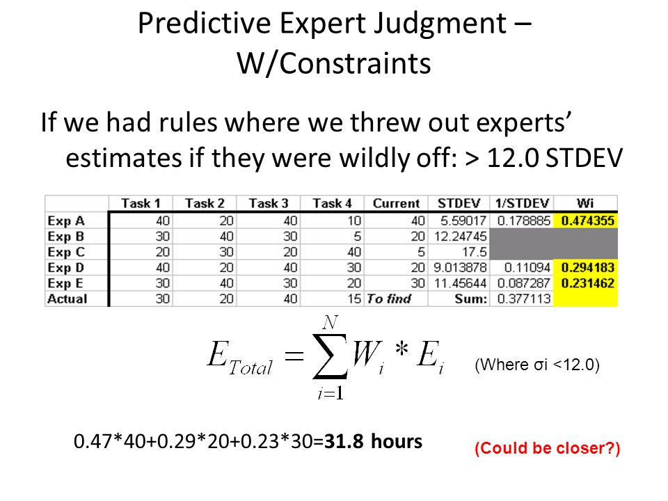 Predictive Expert Judgment – W/Constraints If we had rules where we threw out experts' estimates if they were wildly off: > 12.0 STDEV 0.47*40+0.29*20+0.23*30=31.8 hours (Could be closer ) (Where σi <12.0)