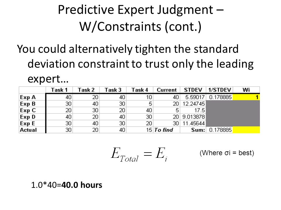 Predictive Expert Judgment – W/Constraints (cont.) You could alternatively tighten the standard deviation constraint to trust only the leading expert… 1.0*40=40.0 hours (Where σi = best)