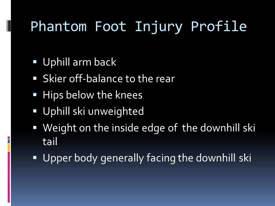 Phantom Foot Injury Profile  Uphill arm back  Skier off-balance to the rear  Hips below the knees  Uphill ski unweighted  Weight on the inside ed